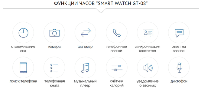 What functions does the Apple Watch have?