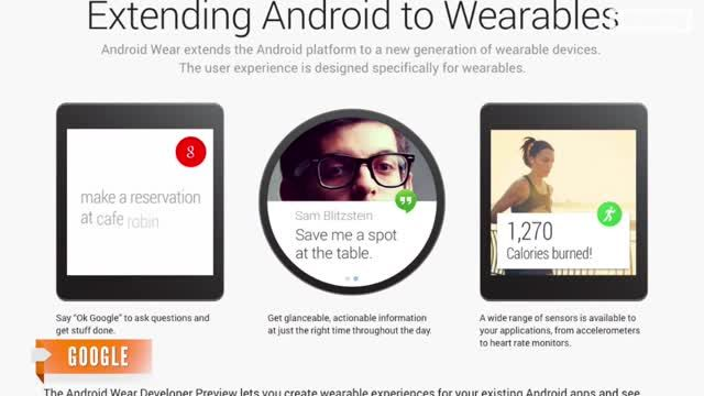 Платформа Android Wear