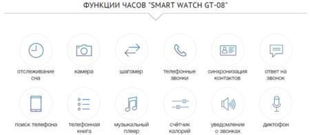 Какие функции есть в Apple Watch