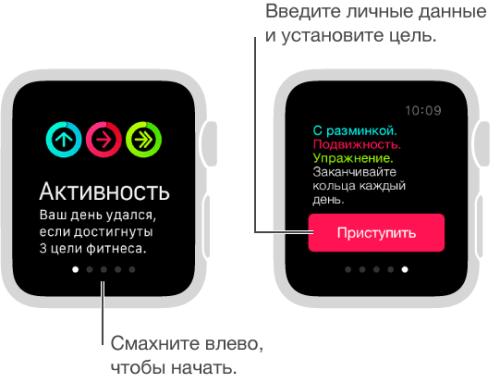 Настройка фитнес-трекера Активность на iWatch