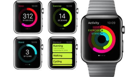 """Что такое фитнес приложение """"Активные калории"""" в Apple Watch?"""