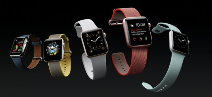 Different types of Apple Watch 2