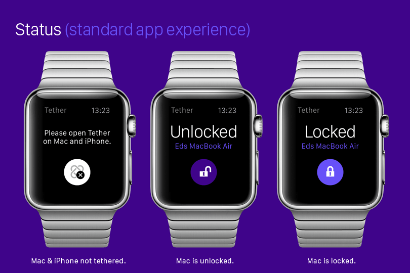 How to lock and unlock Apple Watch? iWatch locking and unlocking