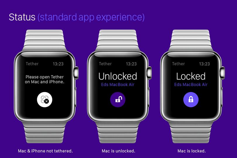 lock and unlock iWatch