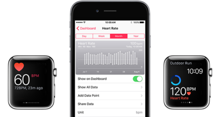 Как измерить пульс и отправить данные о них на Apple Watch?