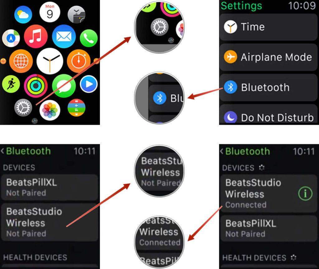 Модуль Bluetooth в iWatch и радиус его действия