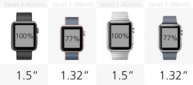 Apple Watch Series 1 vs Series 2
