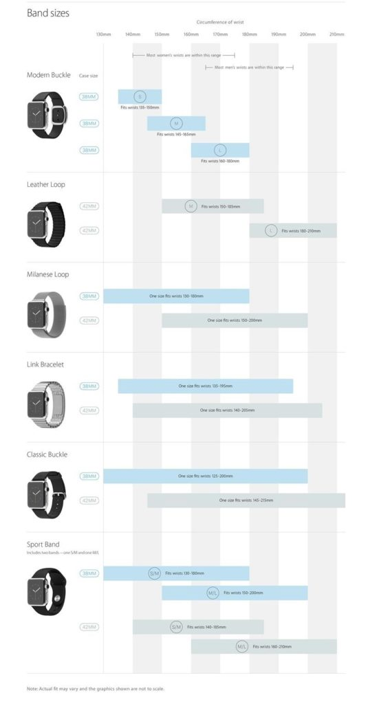 Comparación de los parámetros principales de Apple Watch 38 mm y 42 mm