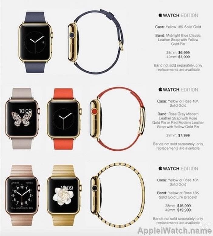 Стоимость Apple Watch Edition