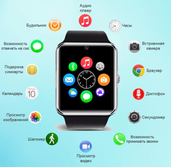 Функции часов Smart Watch GT08