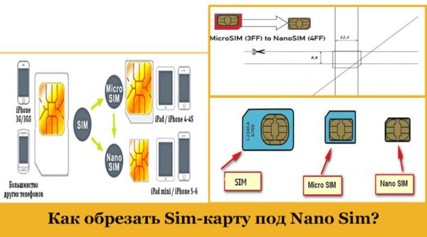 Сделать Nano-SIM из micro-SIM