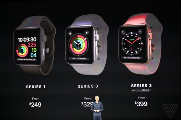 Эволюция Apple Watch