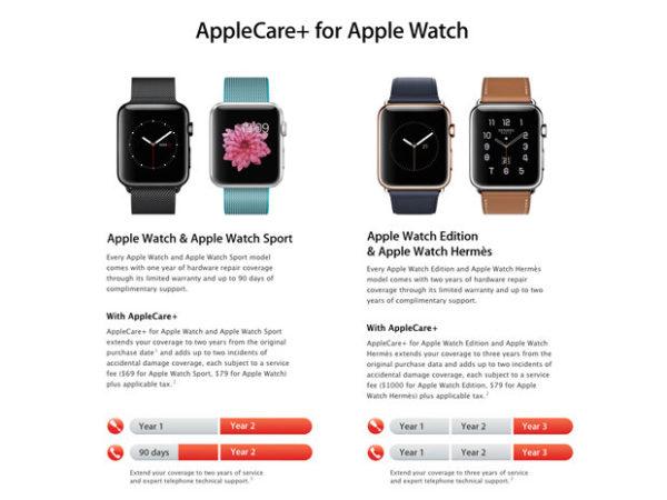 Сроки расширенной гарантии AppleCare+