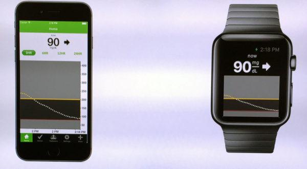 Принцип работы глюкометра в Apple Watch