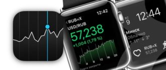 Курсы валют на Apple Watch