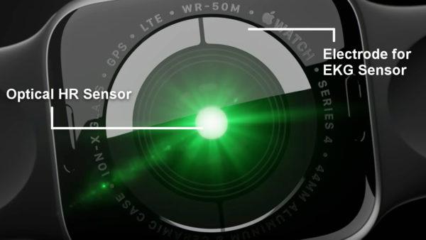 Датчик сердечного ритма и электрод ЭКГ в iWatch 4