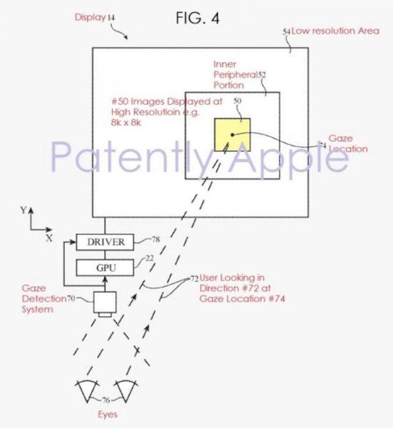 Патент Apple на дисплей 8k