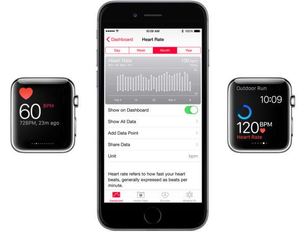 Мониторинг пульса с помощью Apple Watch