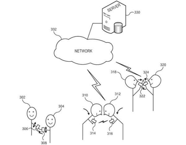 Команды для обмена данными по новому патенту Apple