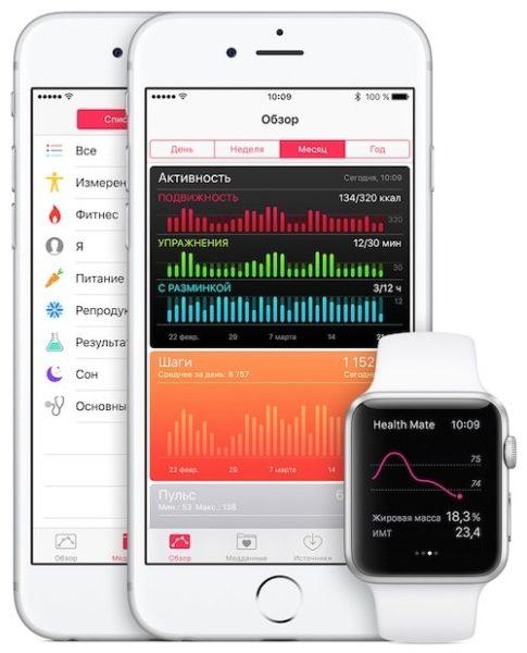 Приложение «Здоровье» для iWatch на iPhone