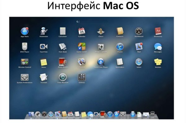 ИнтерфейсMacOS
