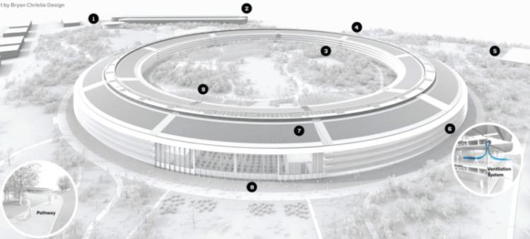 Схема Apple Park