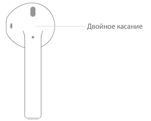 Вызов Siri при использовании AirPods