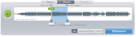 Редактирование мелодии в MP3Cut