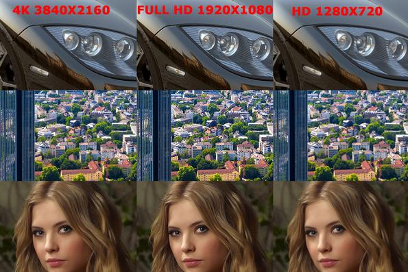 Отличия между 4K и Full HD