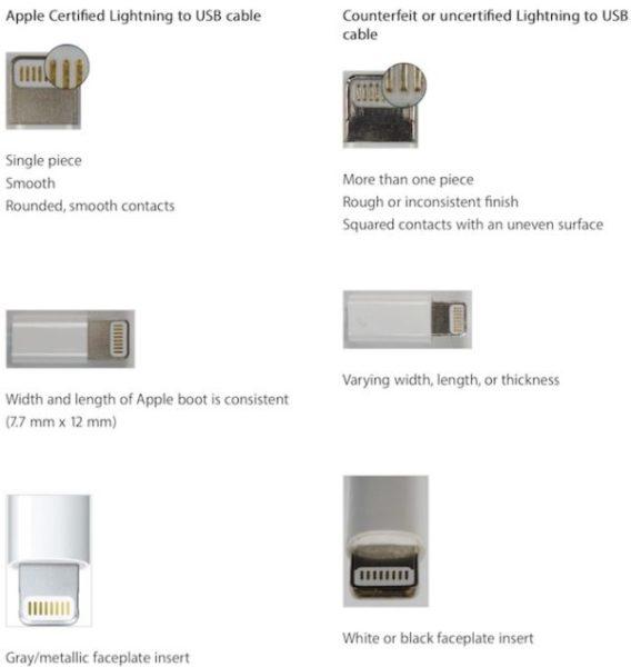 Отличия между оригинальным и поддельным коннектором lightning-кабеля