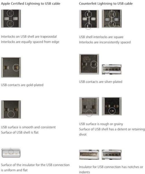 Отличия между оригинальным и поддельным USB-коннектором lightning-кабеля