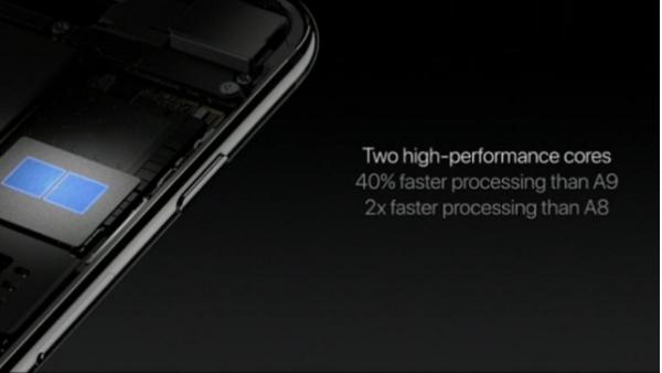Производительность Apple A10