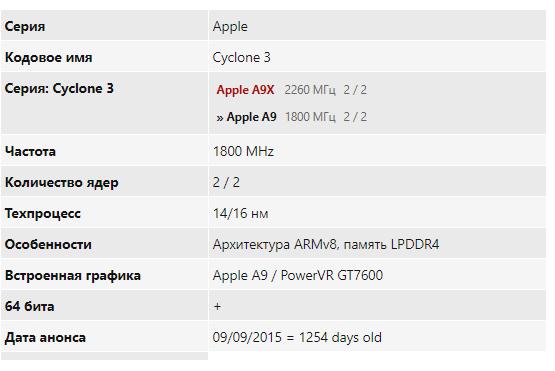 Технические характеристики Apple A9