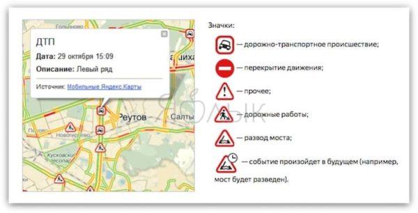 Обозначения в приложении Яндекс.Пробки