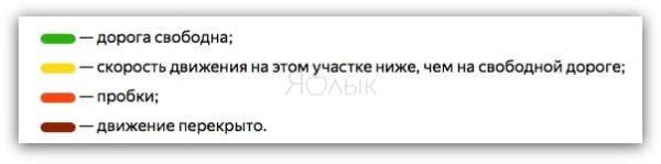 Бальная система в Яндекс.Пробках