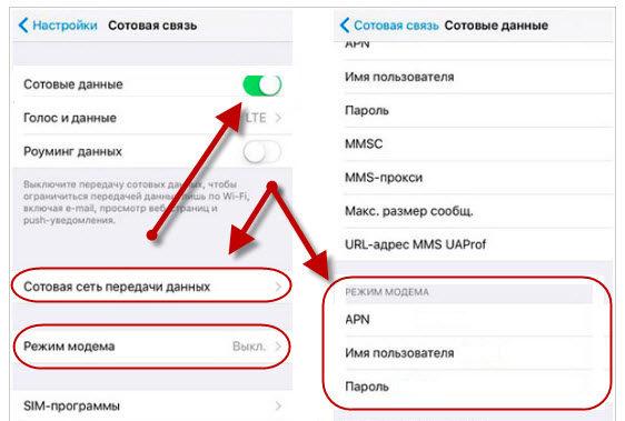 Настройка высокоскоростного интернета в iOS