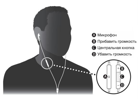 Пункт управления в EarPods