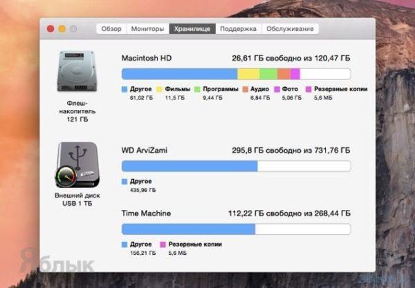 Вкладка «Хранилище» в меню «Об этом Mac»