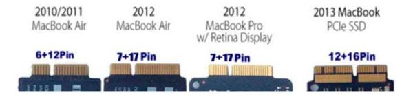 SSD для Macbook Air