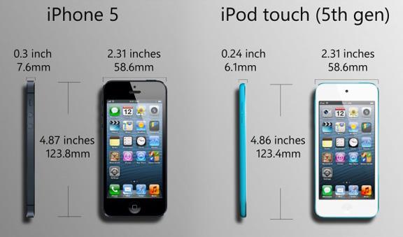 Размеры iPhone и iPod Touch