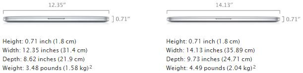 Размеры и вес MacBook Pro
