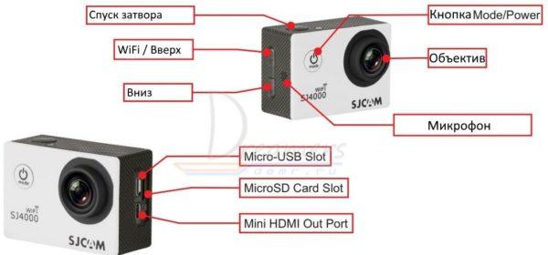 Устройство экшн-камеры SJCAM