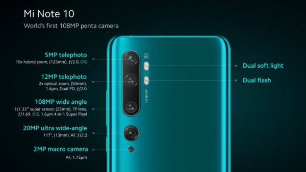 Устройство Xiaomi Mi Note 10