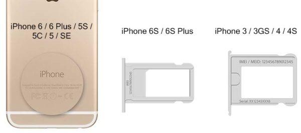 Серийный номер iPhone на слоте для SIM