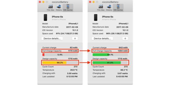 Зачем iPhone калибровка аккумулятора