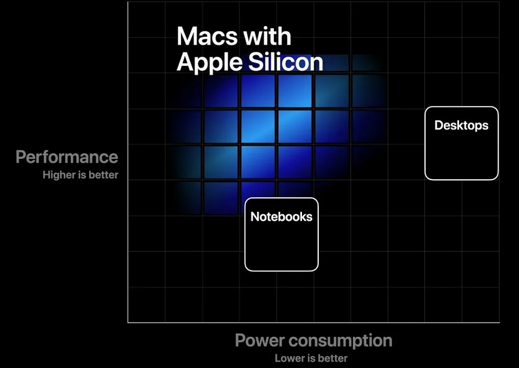 apple_mac_s_2
