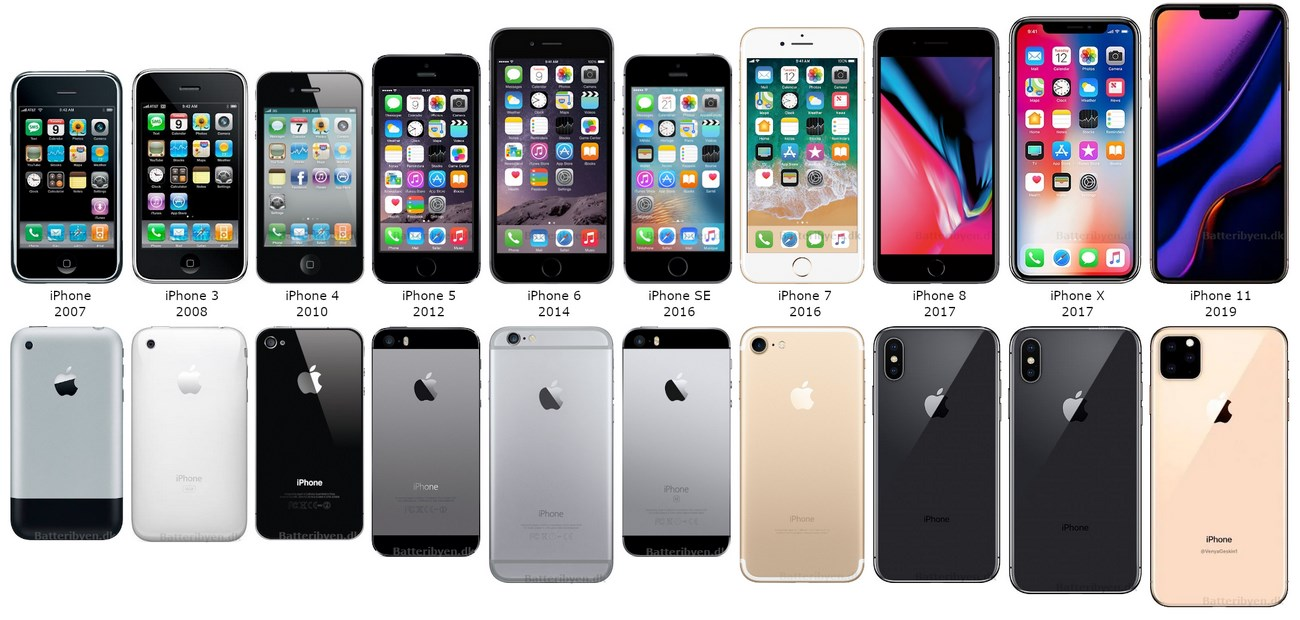 iPhone_bast